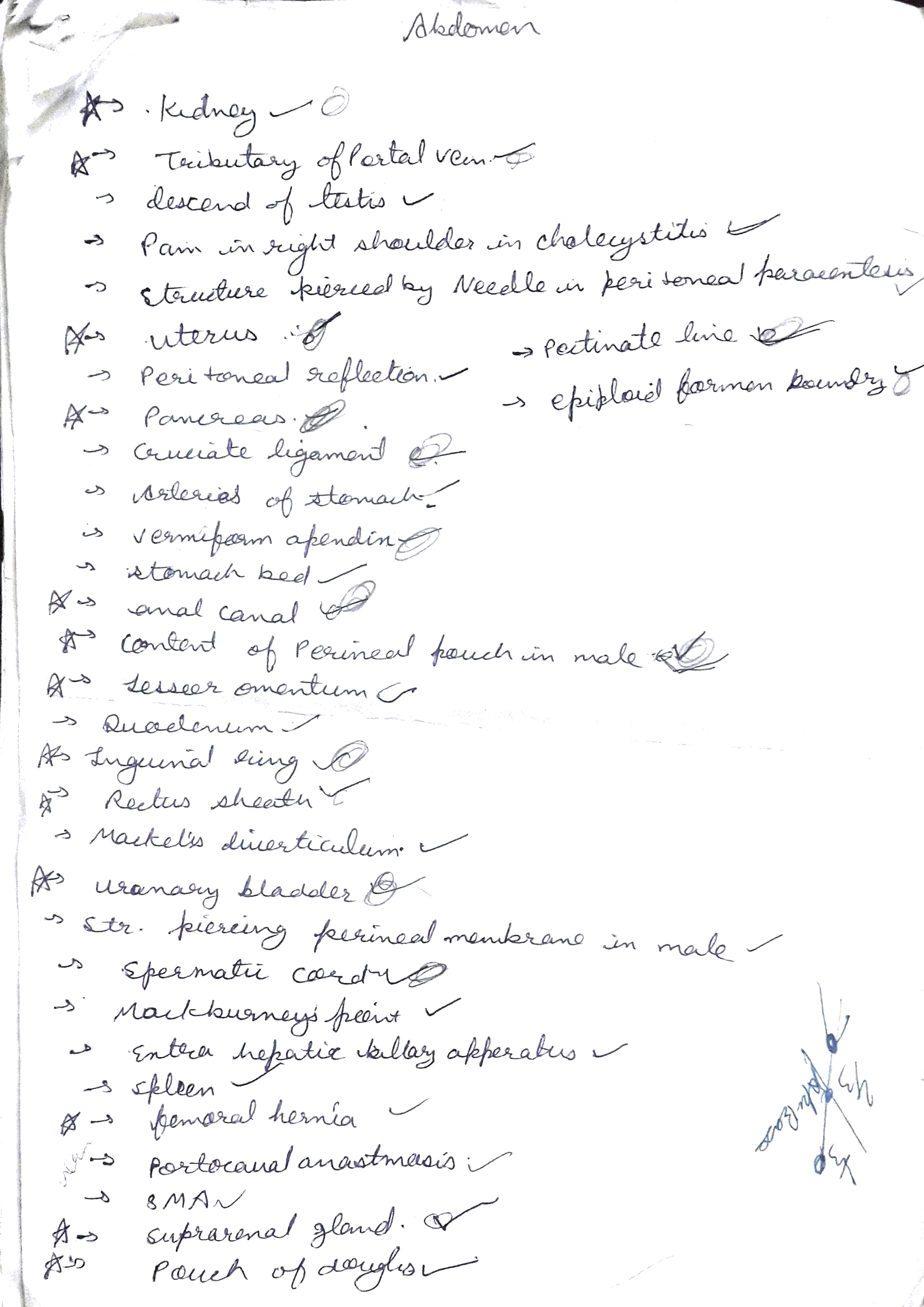 Anatomy important question for 1st professional exam (make notes ...