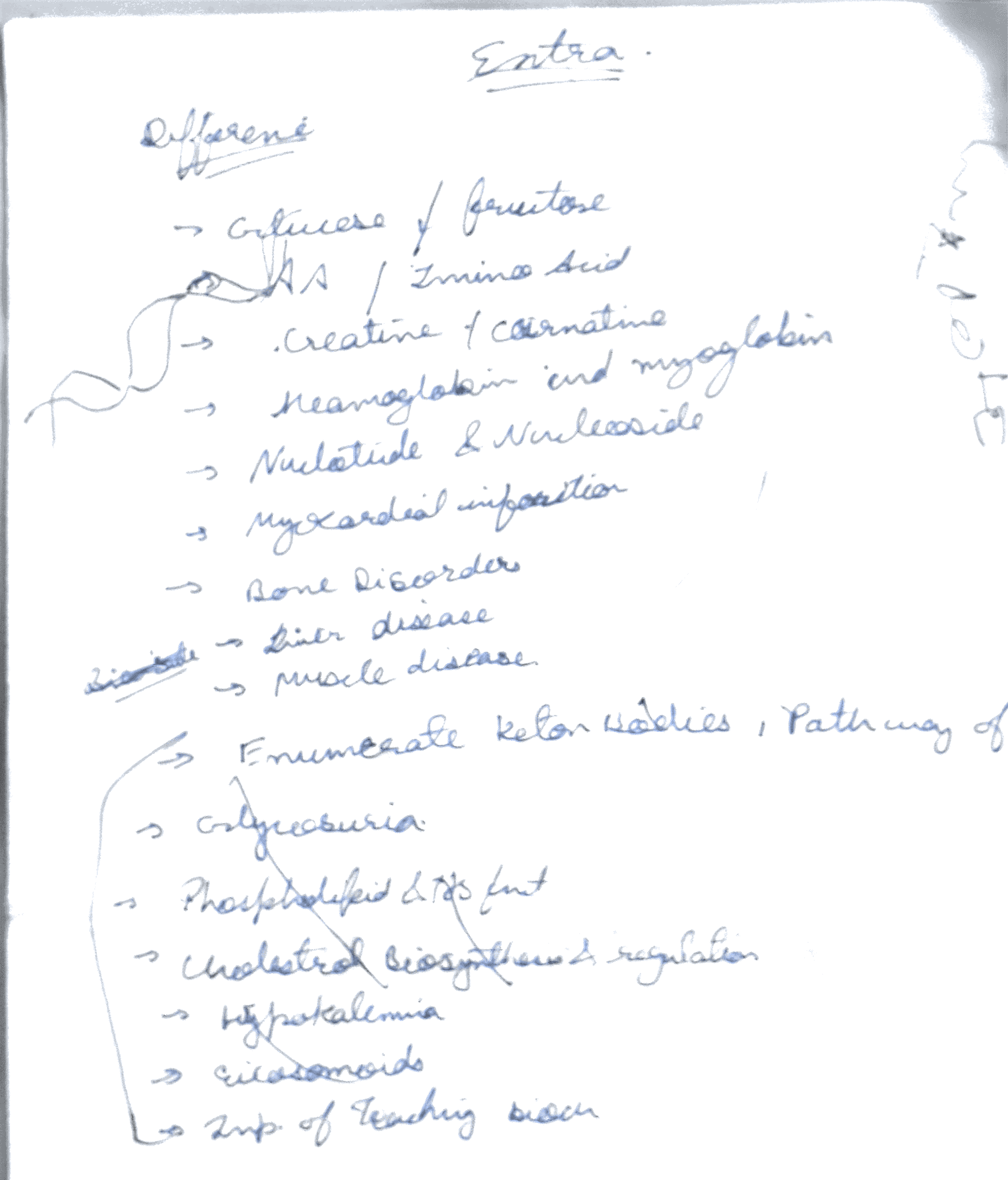 MBBS – Page 2 – Medical science